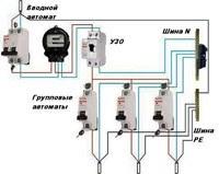 Электропроводка на даче город Анапа